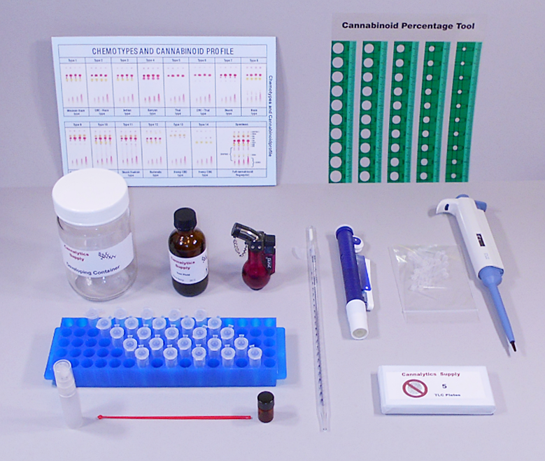 THC Test Kit | Cannalytics Supply